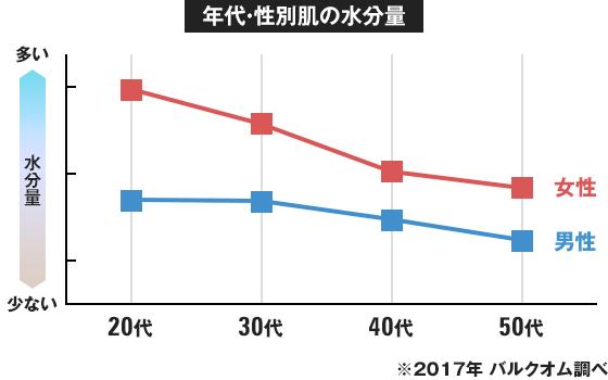 facts_i_02_figure_01